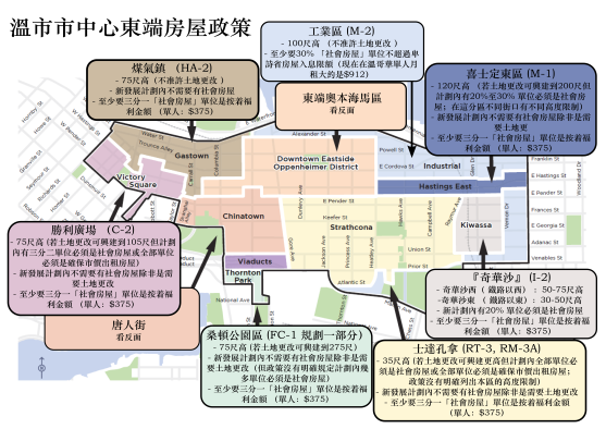 DTES Housing Zoning (Chinese-Page 1)
