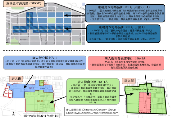 DTES Housing Zoning (Chinese-Page 2)